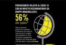 diritti umani amnesty